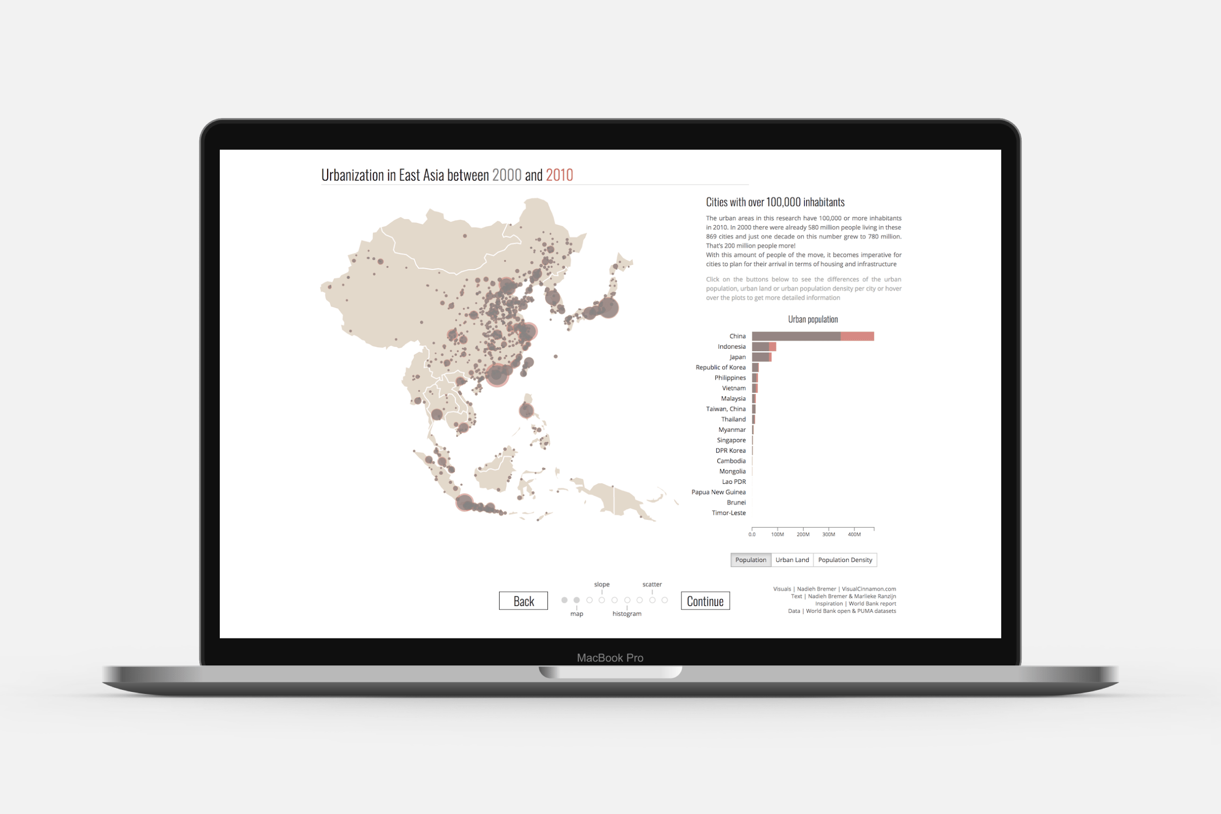 Visualizing Millions Of People On The Move