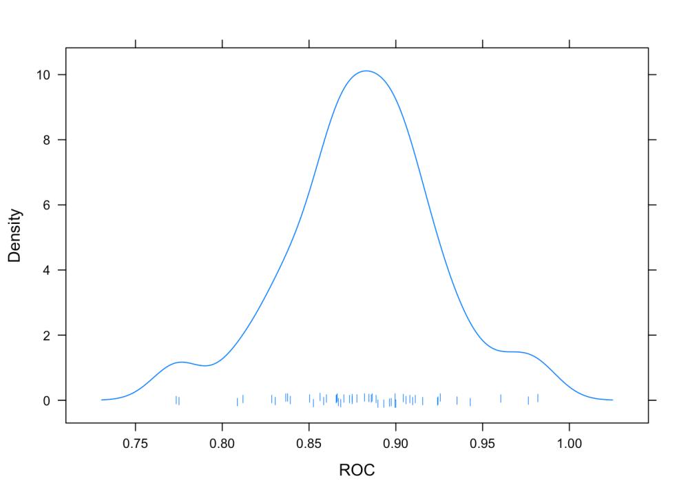 medium resolution of proces flow diagram computer science