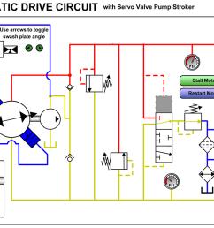 pump displacement control piloting [ 1200 x 801 Pixel ]
