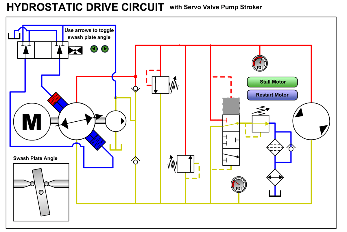 hight resolution of pump displacement control piloting
