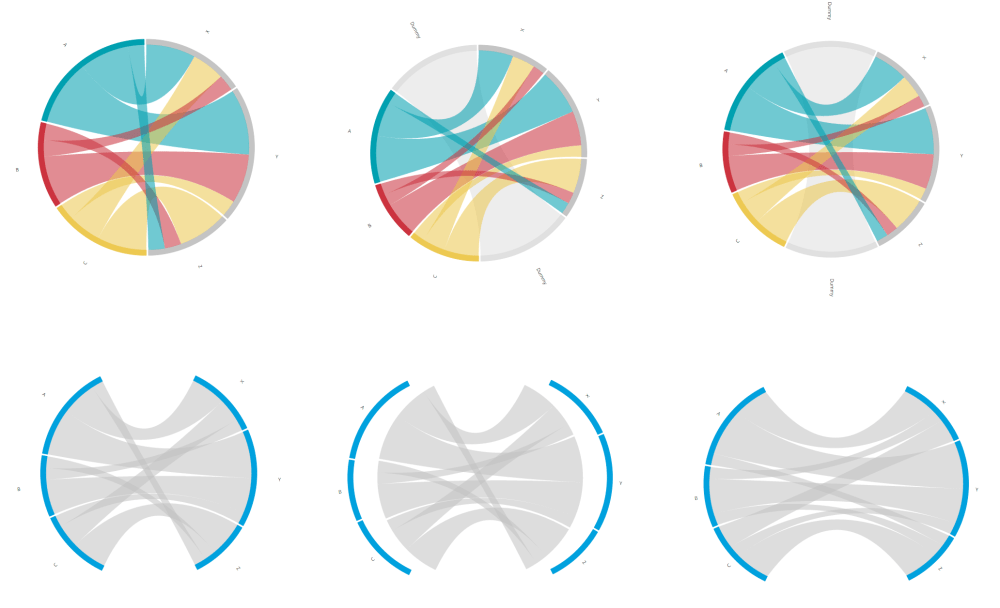 medium resolution of the results of each step in the process of creating the circular flow chart