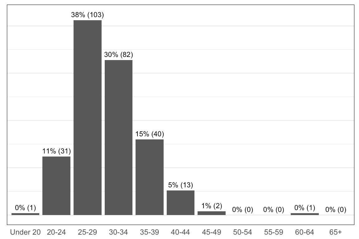 Average Land Surveyor Salaries In New Jersey Indeed Com