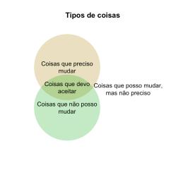 considerando esse diagrama o gelman at sugere uma prece mais cuidadosa  [ 1344 x 960 Pixel ]