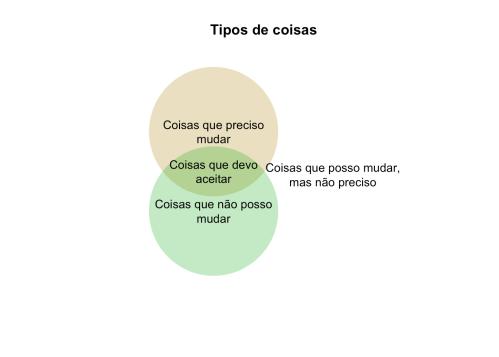 small resolution of considerando esse diagrama o gelman at sugere uma prece mais cuidadosa