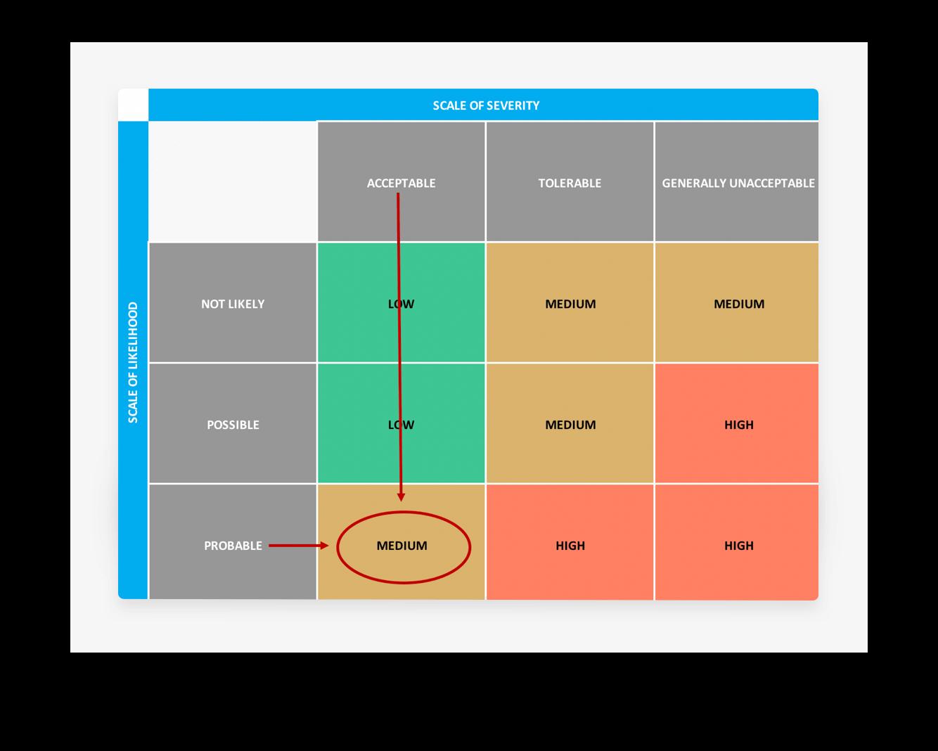 Risk Assessment Matrix Template Download Now