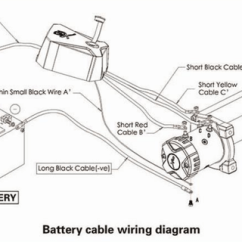Warn M8000 Winch Wiring Diagram Mk Garage Consumer Unit Smittybilt Xrc 9500 Buyer S Guide Roundforge This Ll Cut Down On Corrosion And Help Keep The Juice Flowing Winches With Bad Electrical Connections Get Weak Cable