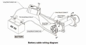 Smittybilt Winch Wiring Diagram. Diagram. Wiring Diagram
