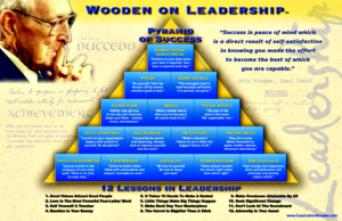 john-wooden-pyramid