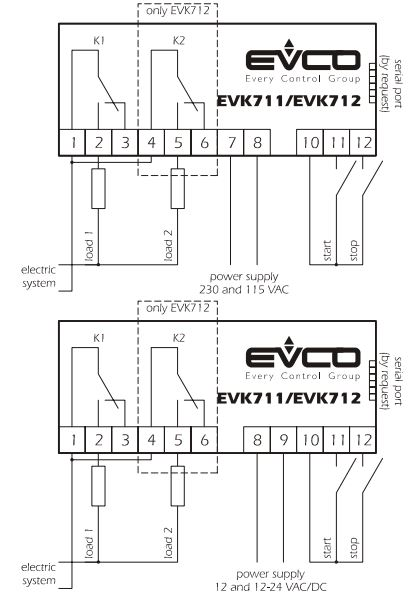 EVCO DIGITAL TIMER CONTROL COUNT UP/DOWN