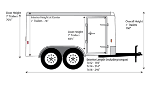 Trailer Jack Location Tent Jacks Wiring Diagram ~ Odicis