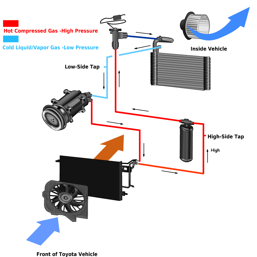 hight resolution of automotive ac diagram