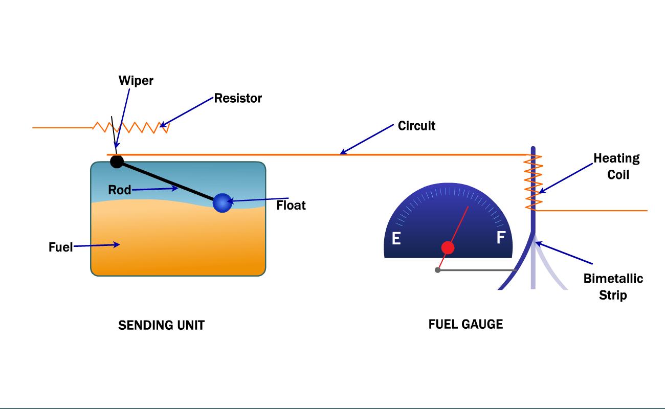 small resolution of vwpartsvorte vw fuel gauge not workinghow the fuel gauge works