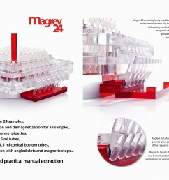 anatolia magrev 24 manual magnetic bead nucleic acid extraction stand [ 3060 x 1992 Pixel ]