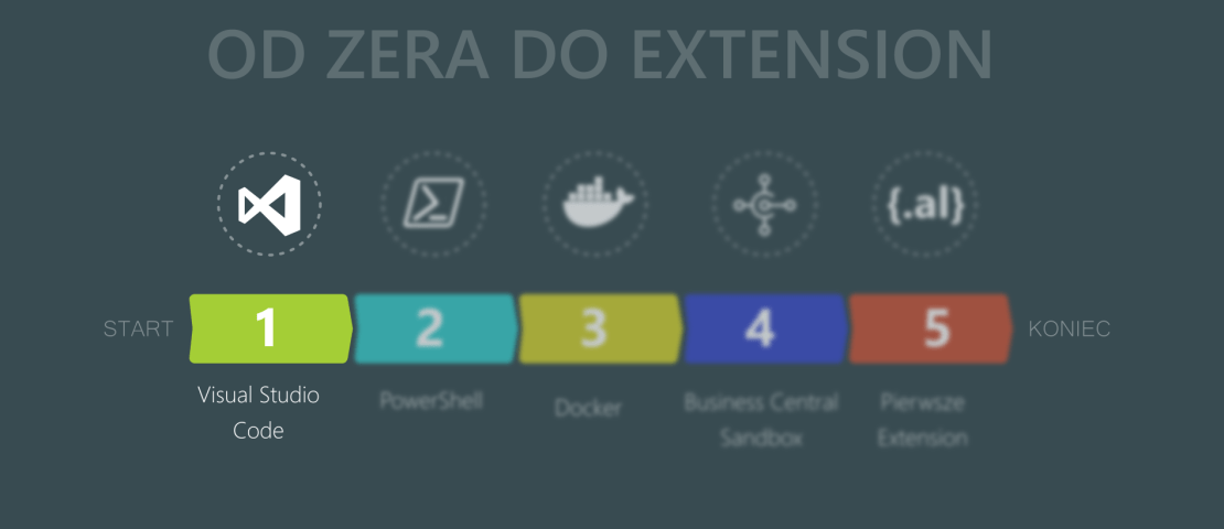 Od zera do extension – cz. 1 Visual Studio Code