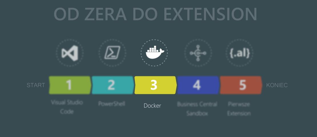 Od zera do extension – cz. 3 Docker