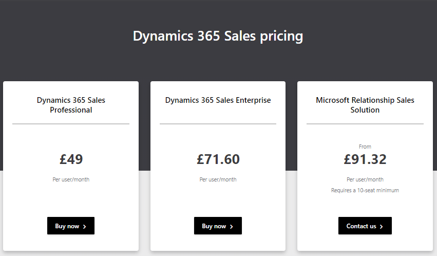 Dynamics prices January 2020, work out your D365 ROI