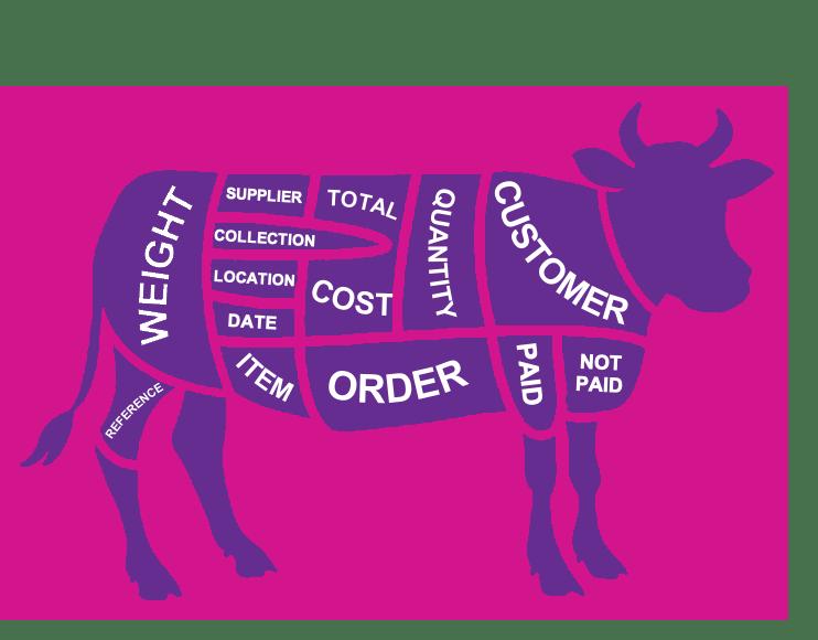 Butchers Benefits