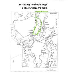 1 mile track diagram [ 1617 x 1689 Pixel ]