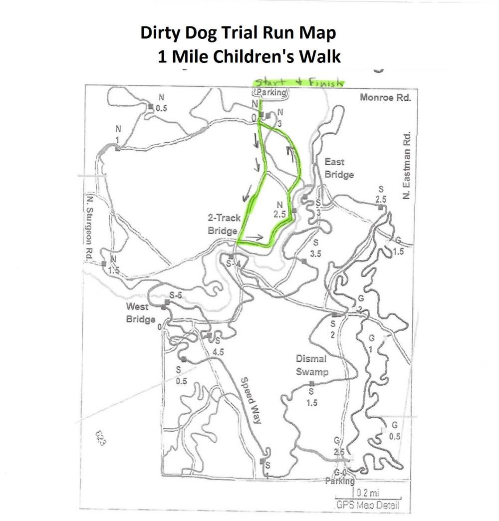 medium resolution of 1 mile track diagram
