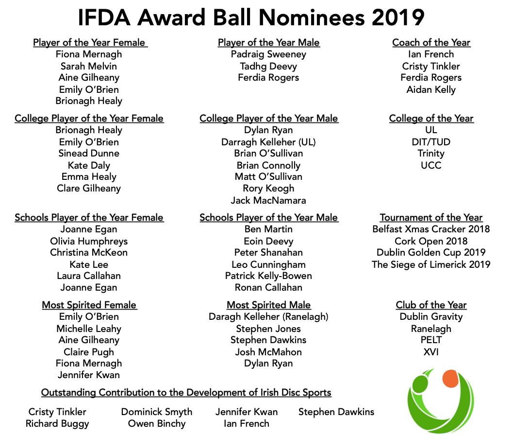 IFDA Award Nominees 2019 - Irish Flying Disc Association