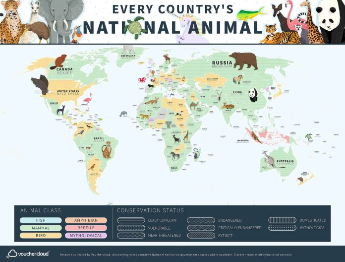 National animal conservation status map