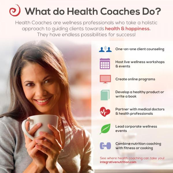 Health And Wellness Coach Comprehensive Guide - Super Foods Life