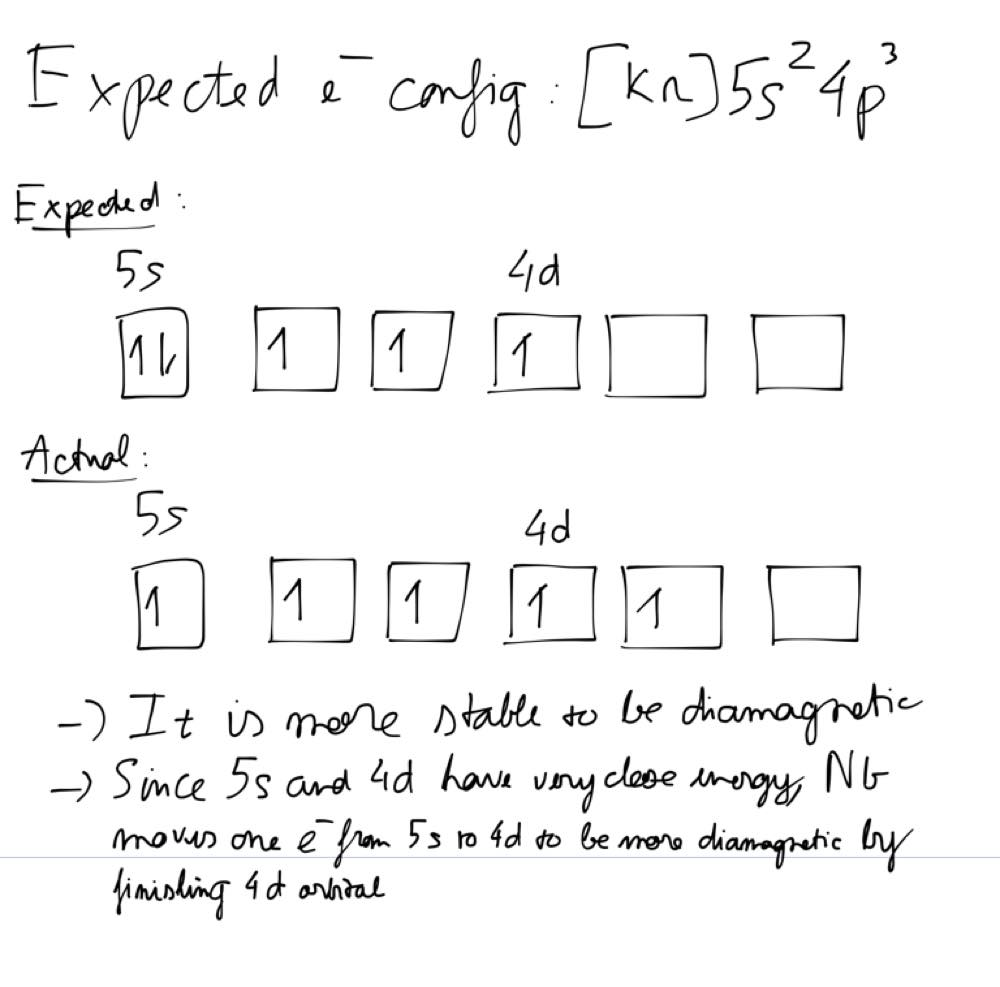 medium resolution of draw partial orbital diagrams to show which of the following electron configurations is consistent with this fact a kr 5s24d8 b kr 4d10