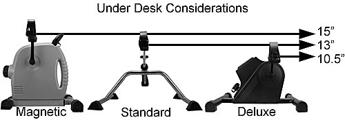 under desk exerciser