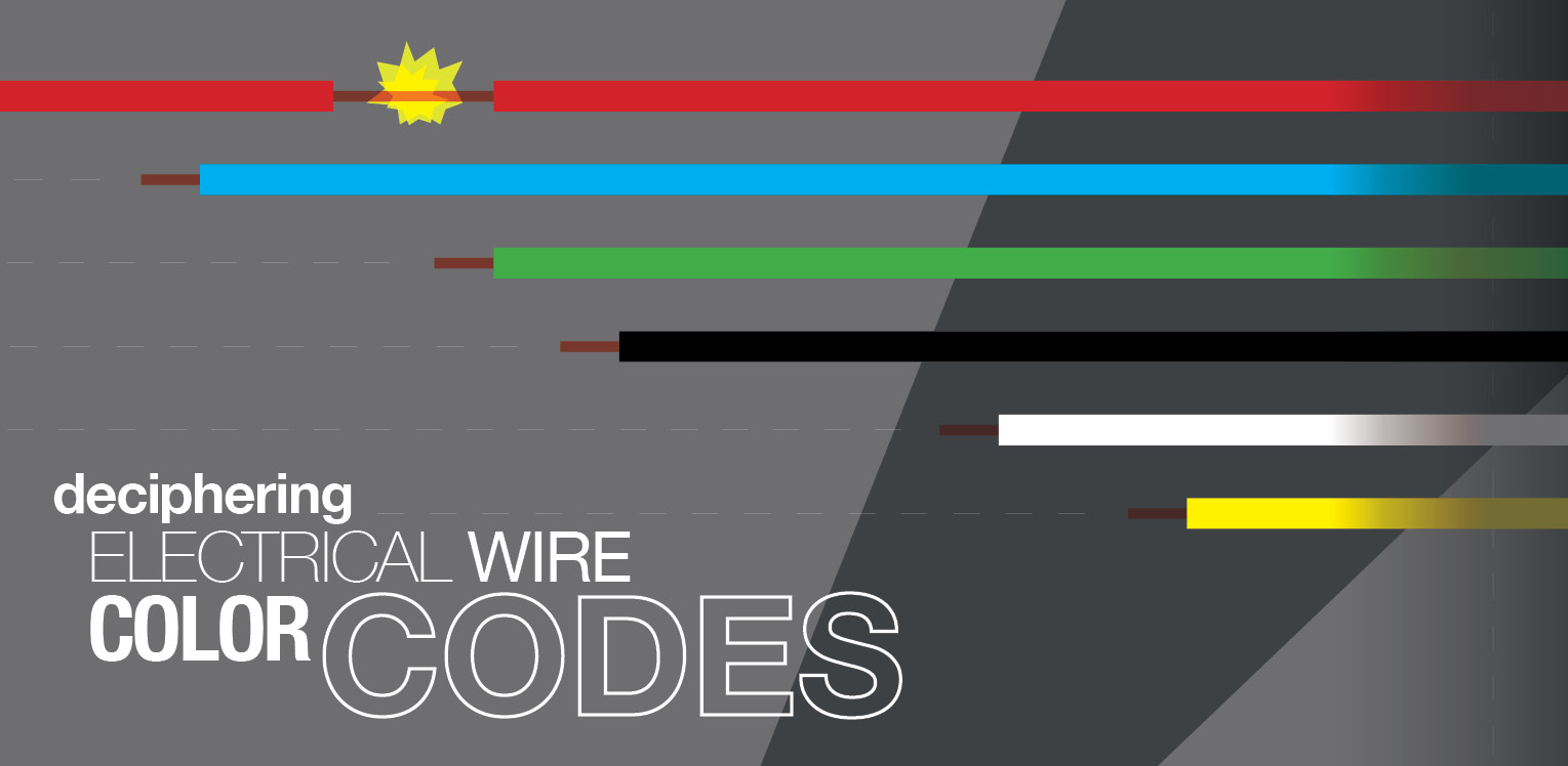 electrical wire color code chart canada www homeschoolingforfree org rh homeschoolingforfree org