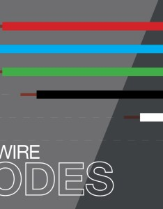 Electrical wire colors deciphering what each color means mr electric rh mrelectric com house wiring code canada chart also illustration of diagram  davisfamilyreunion