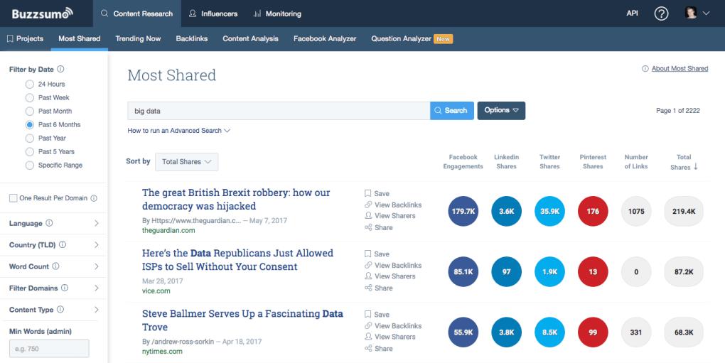 Digital Marketing Automation tool BuzzSumo