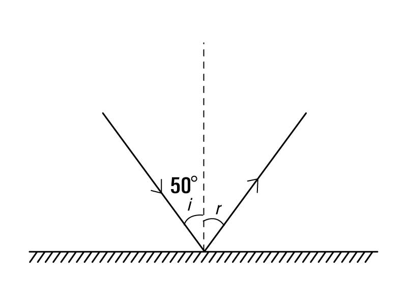 Q10 In the following diagrams measure and write the angle