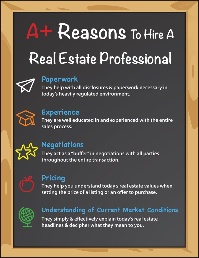 Top 5 A+ Reasons to Hire a Real Estate Pro [INFOGRAPHIC] | Simplifying The Market