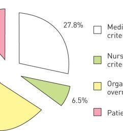 viral pneumonia diagram [ 1280 x 732 Pixel ]