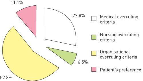small resolution of viral pneumonia diagram