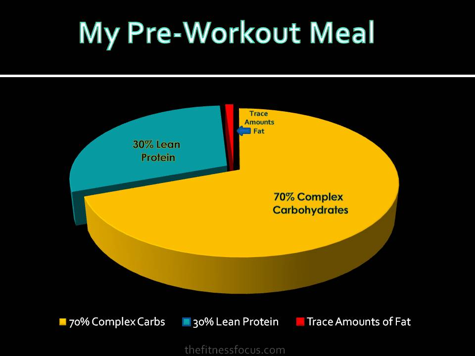 Pre workout that gives jitters