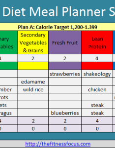 Piyo food planner in excel also plan shop and succeed on the diet with printables rh thefitnessfocus