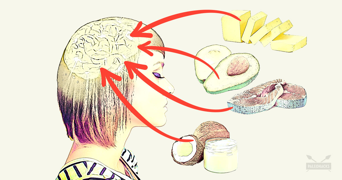 Image result for keto diet to brain