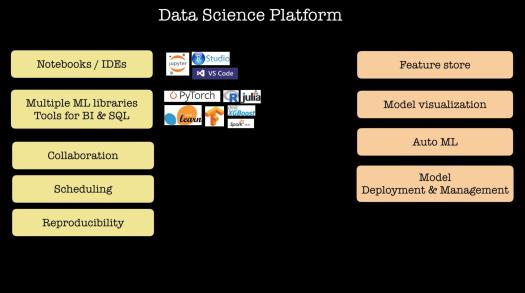 machine learning model deployment capabilities