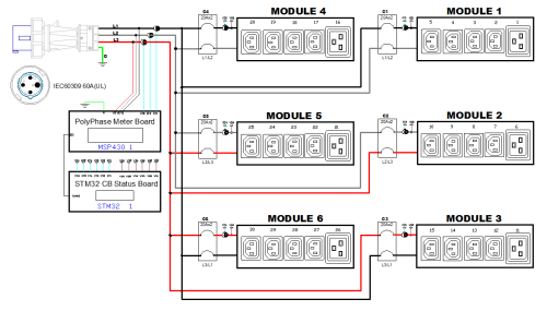 small resolution of img pdu control panel