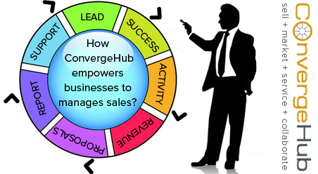 ConvergeHub sales process