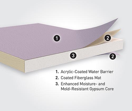 gold bond exp tile backer board with