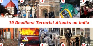 10-Terrorist-Attacks-in-India.