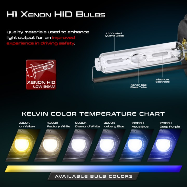 Hid Bulb Temperature Color Chart Todayss