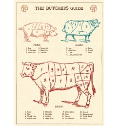 butchers guide beef cuts vintage style poster ephemera [ 1200 x 1200 Pixel ]