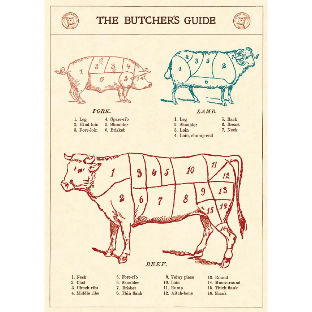 medium resolution of butchers guide beef cuts vintage style poster ephemera