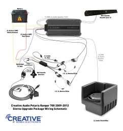 crutchfield stereo wiring diagram crutchfield crutchfield wiring diagram radio crutchfield image on crutchfield stereo wiring diagram [ 3000 x 3000 Pixel ]