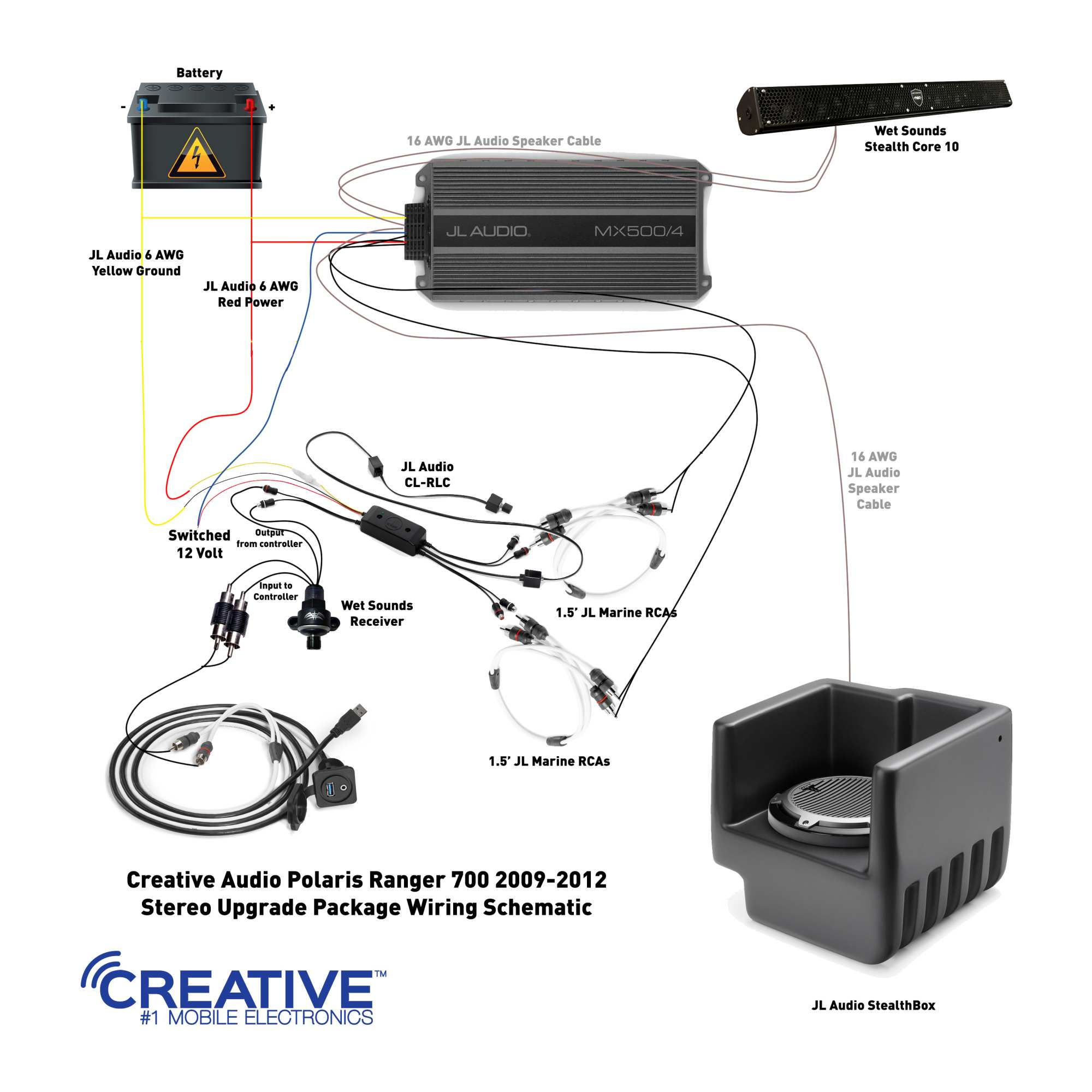 hight resolution of kenwood powered subwoofer wiring diagram powerdrive wiring home theater systems wiring diagrams home powered subwoofer wiring