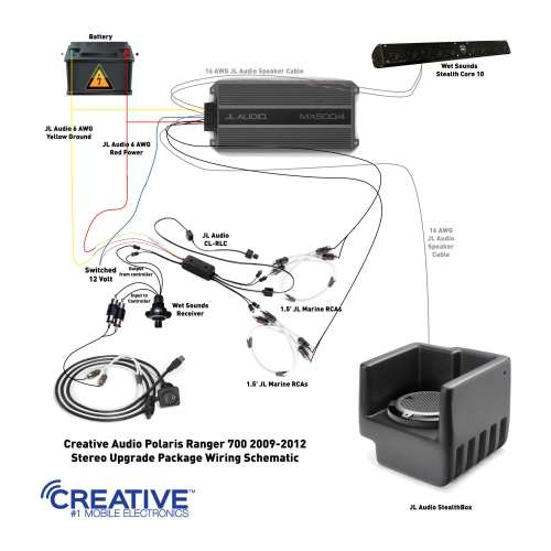 small resolution of crutchfield stereo wiring diagram crutchfield crutchfield wiring diagram radio crutchfield image on crutchfield stereo wiring diagram