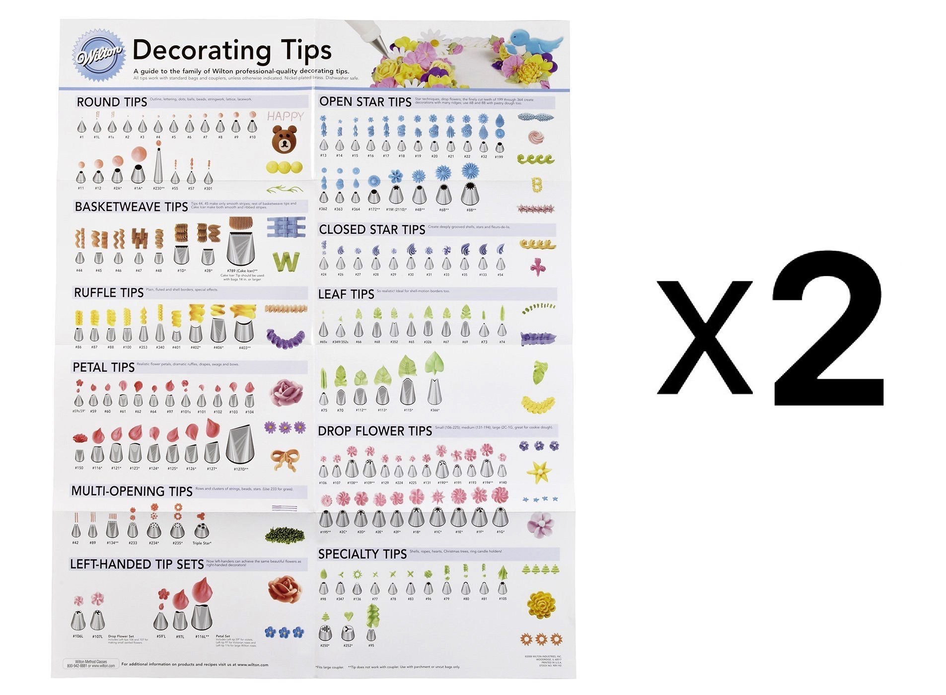 Wilton Decorating Tip Poster Reference Guide Best Use